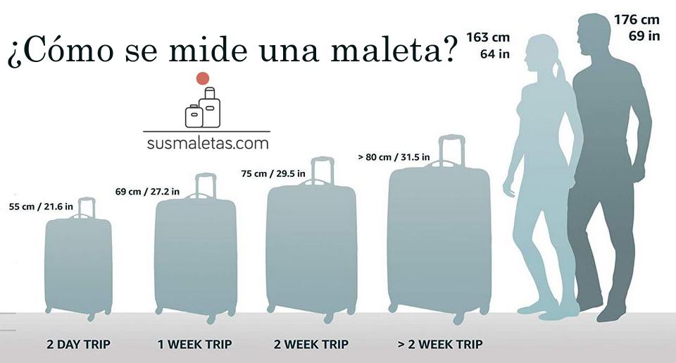 papi Activar sentido  Cuánto mide una maleta? - Sus Maletas